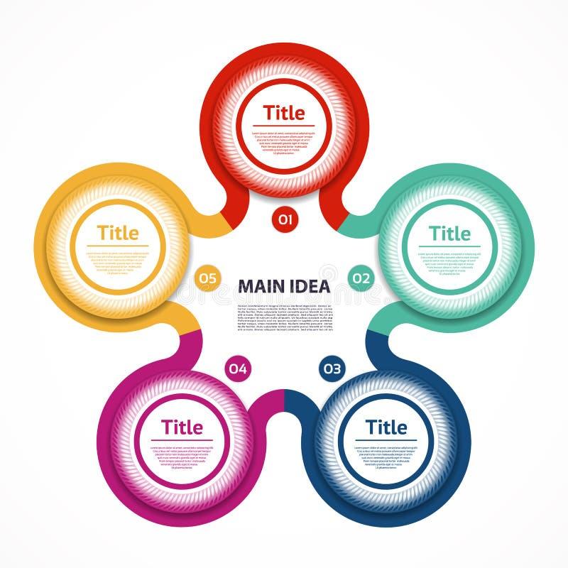 Vector infographic cirkel Malplaatje voor diagram, grafiek, presentatie en grafiek Bedrijfsconcept met vijf opties, delen, stappe vector illustratie