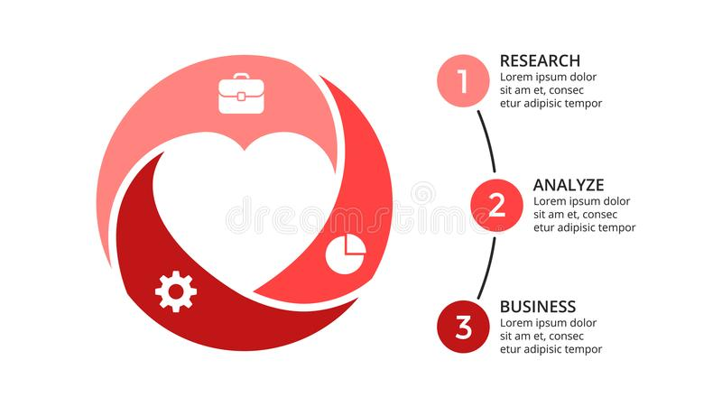 Vector infographic cirkelpijlen, cyclusdiagram, geometrische grafiek, presentatiegrafiek Bedrijfsconcept met 3 opties vector illustratie