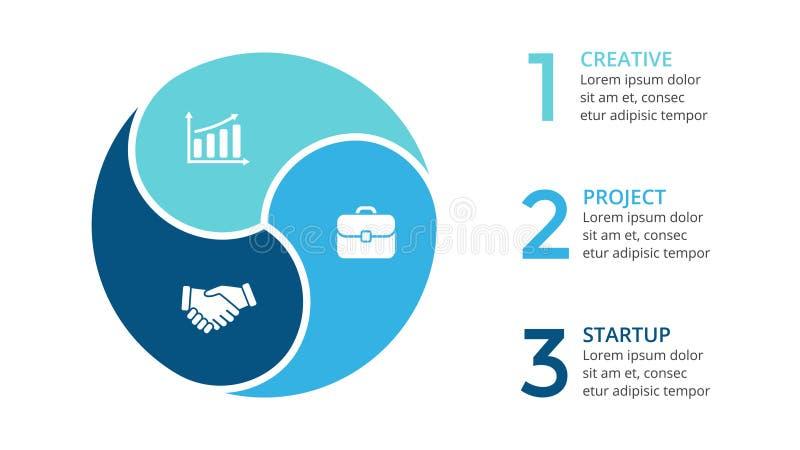 Vector infographic cirkelpijlen, cyclusdiagram, grafiek, presentatiegrafiek Bedrijfsconcept met 3 opties, delen stock illustratie