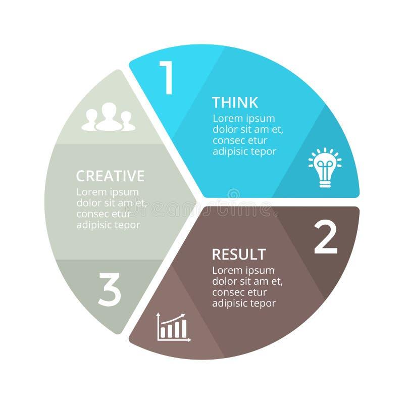 Vector infographic cirkelpijlen, cyclusdiagram, grafiek, presentatiegrafiek Bedrijfsconcept met 3 opties, delen vector illustratie