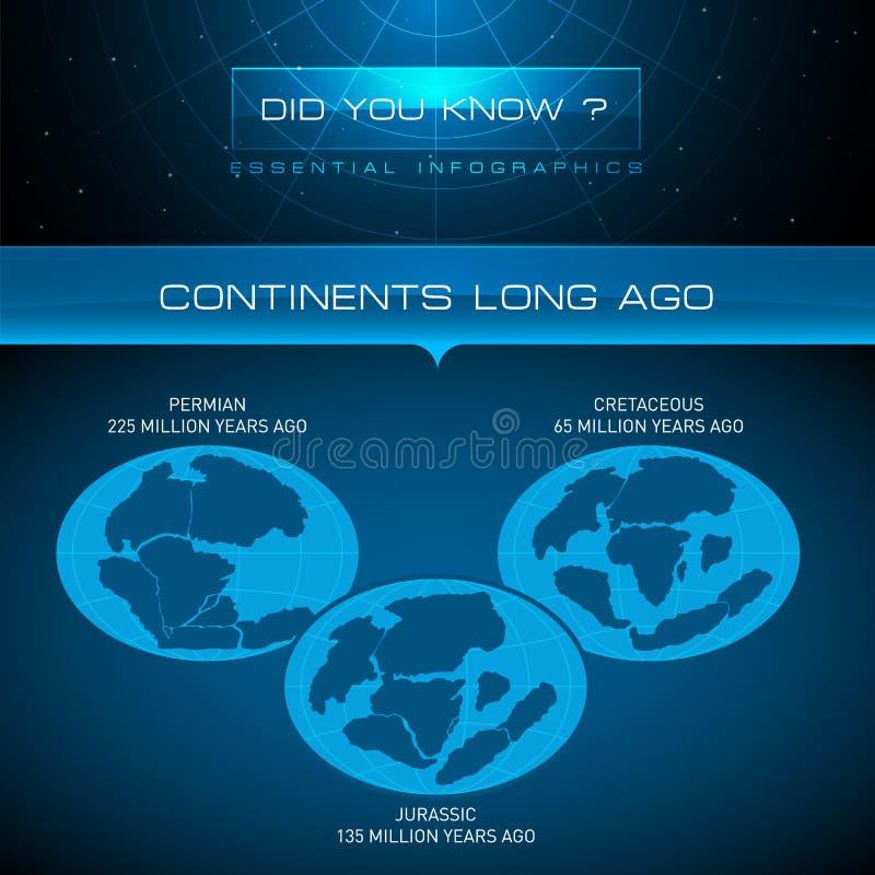 Vector Infographic - continentes hace tiempo libre illustration