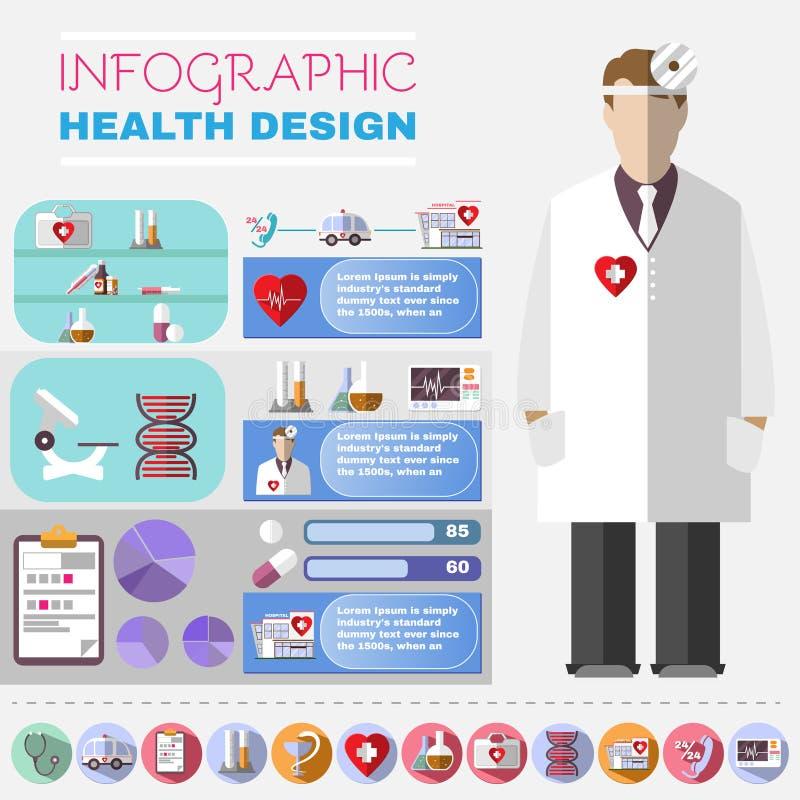 Vector Infographic de la atención sanitaria libre illustration
