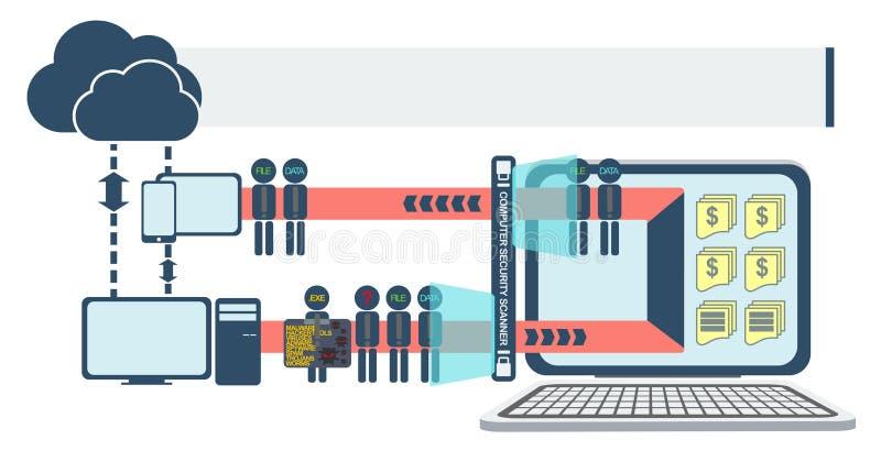 Vector infographic de la seguridad del ordenador y de la red stock de ilustración