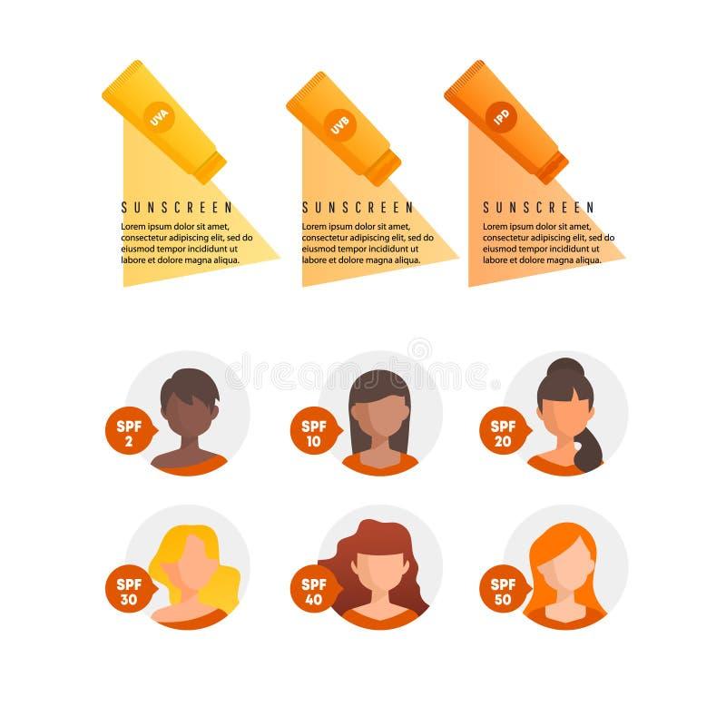 Vector infographic elementen van huidbescherming en zonveiligheid Infographic zonnebrandbehandeling Meisje met zonnebrandhuid royalty-vrije illustratie