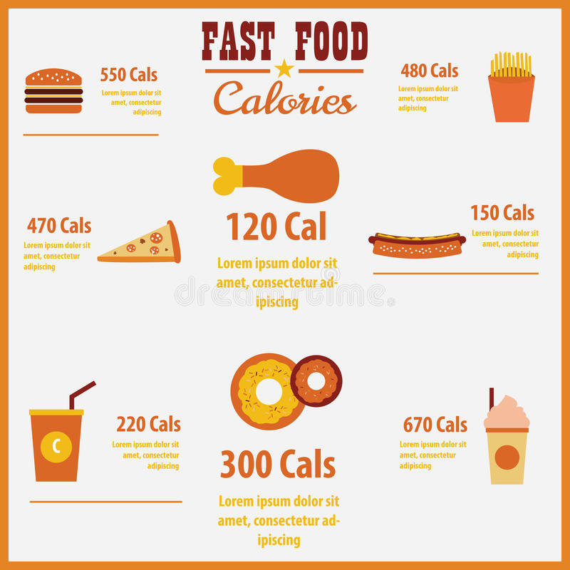 Vector infographic fast food calories stock vector for Lean cuisine vs fast food