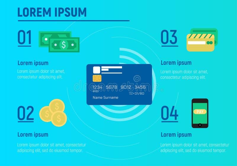 Vector infographic financieel stroomschema voor geld transfe vector illustratie