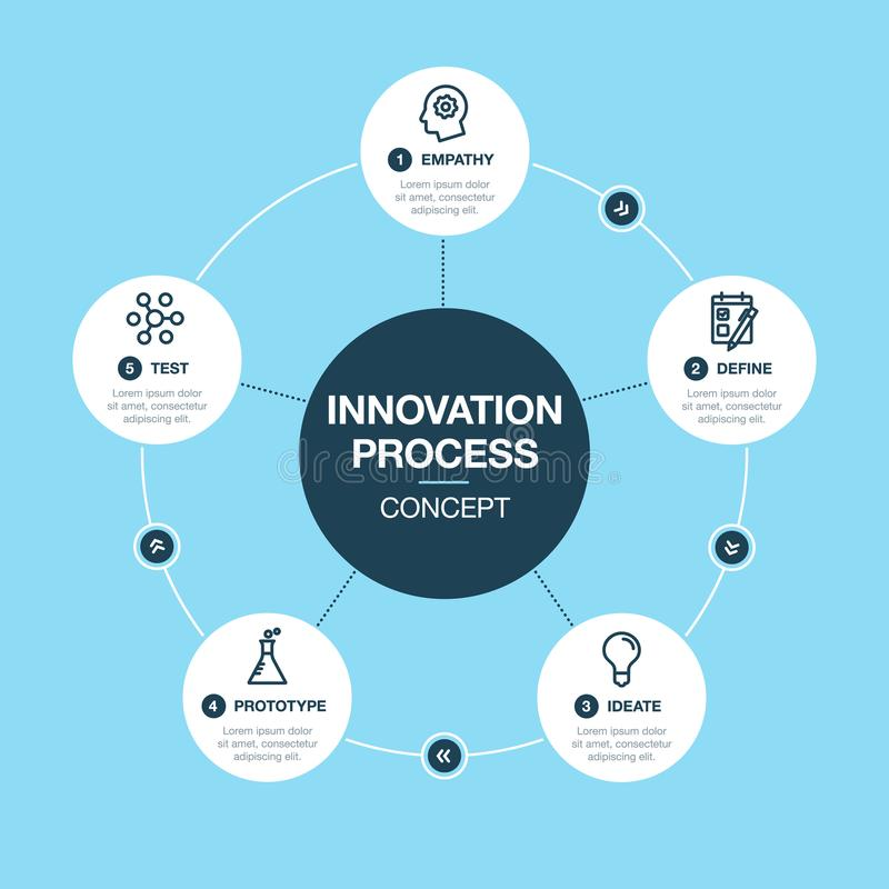 Vector infographic for innovation process visualization template with several icons. Isolated on blue background. Easy to use for your website or presentation royalty free illustration