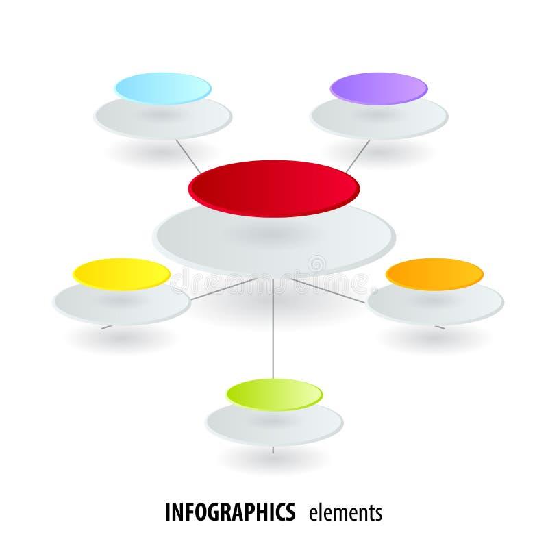 Vector infographic malplaatje met 3D document geïntegreerd etiket, circl stock illustratie