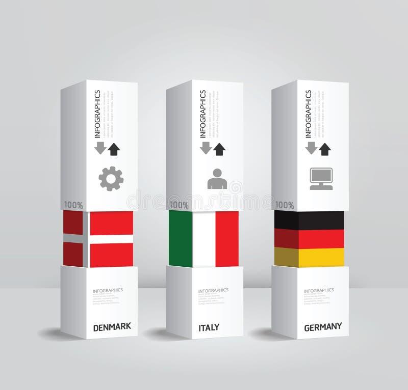 Vector infographic Moderne Minimale de stijltemperaturen van het doos nationale Ontwerp vector illustratie