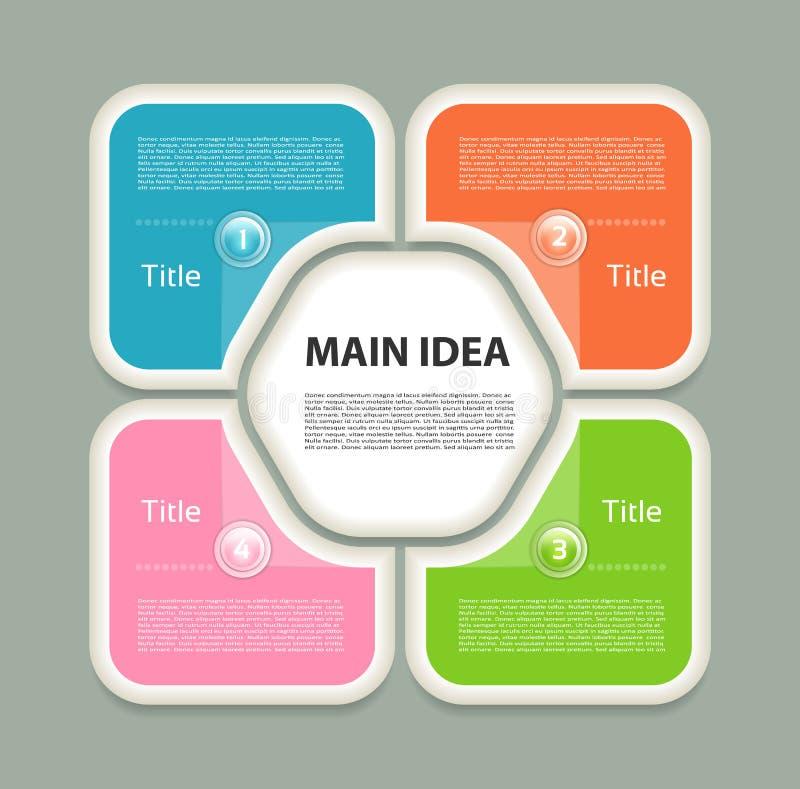 Vector infographic ontwerpmalplaatje Bedrijfsconcept met 4 opties, delen, stappen of processen Kan voor werkschemalay-out, D word royalty-vrije illustratie