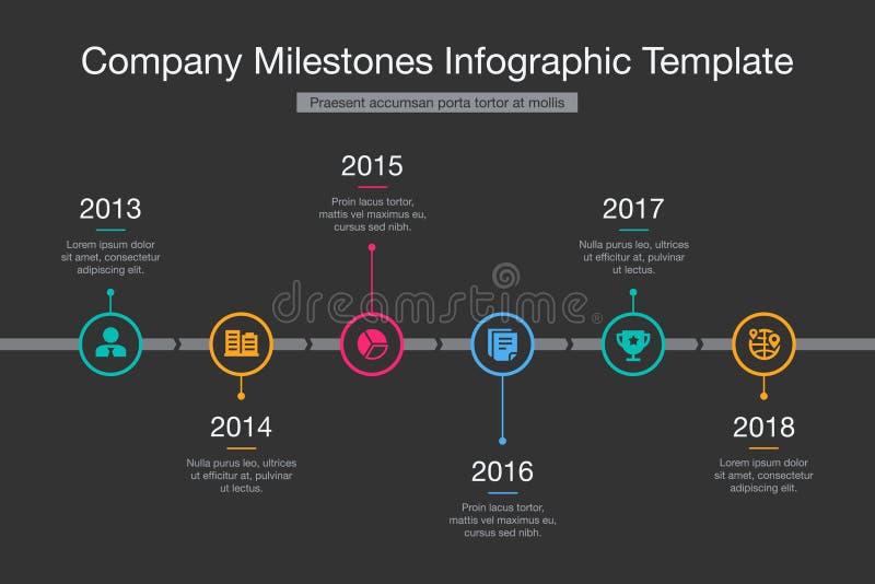 Vector infographic para o molde do espaço temporal dos marcos miliários da empresa com círculos coloridos ilustração stock