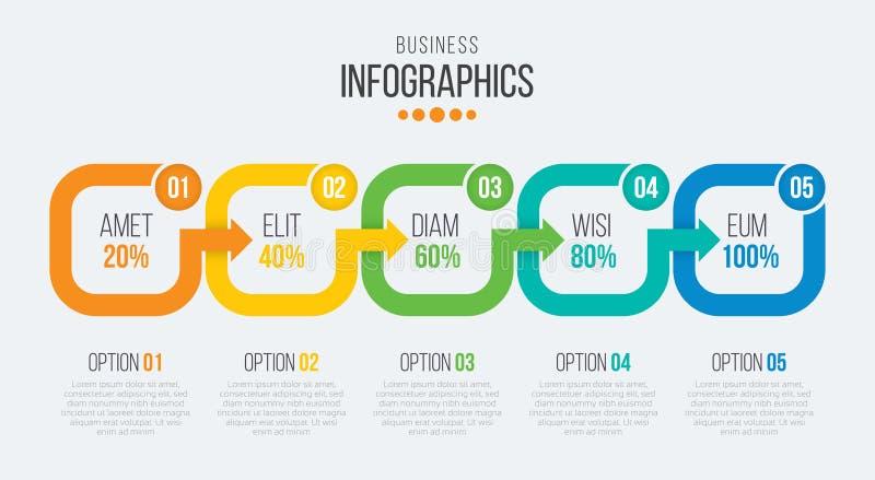 Vector infographic Schablone der Zeitachse mit 5 Schritten mit Pfeilen stock abbildung
