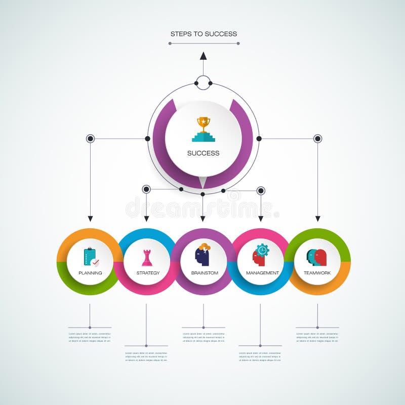 Vector infographic Schablone, Geschäftskonzept, Schritte zum Erfolg stock abbildung
