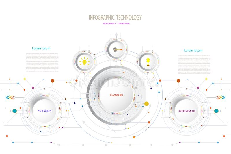 Vector infographic timeline technology template with 3 step. Infographic business template timeline technology element,Integrated circles. Business concept with stock illustration