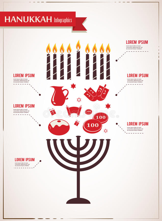 Vector Infographics of famous symbols for the Jewish Holiday Hanukkah stock illustration