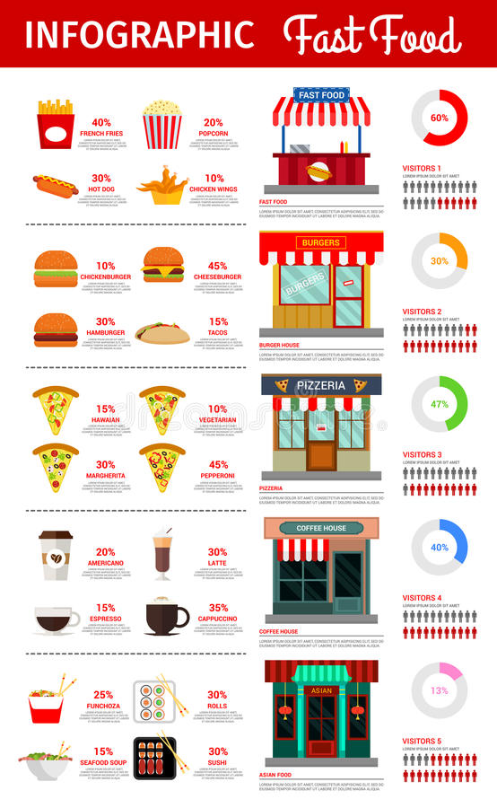 Vector infographics on fast food meals or snacks. Fast food preference infographics for burgers, pizza or noodles and sushi, cafeteria desserts or coffee drinks vector illustration