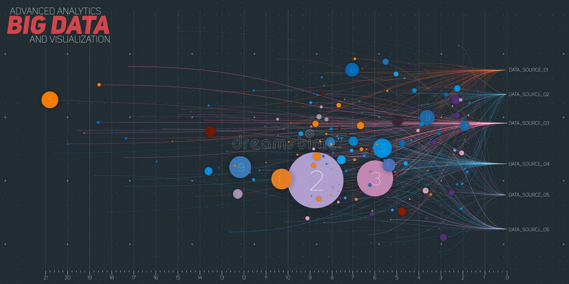 Vector a informação de dados grande colorida abstrata que classifica o visualização Rede social, análise financeira do complexo ilustração royalty free