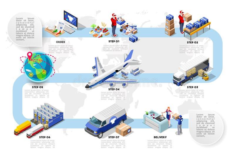 Vector isométrico de Infographic de la comida de la cadena logística de la entrega stock de ilustración
