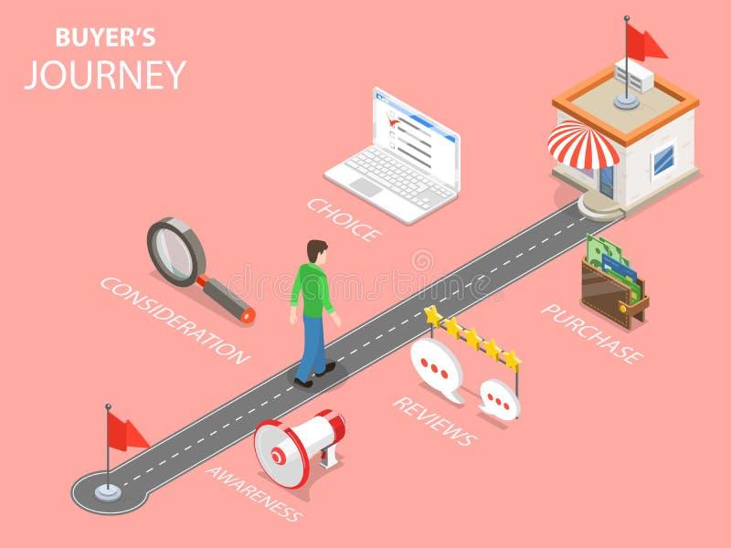 Vector isométrico plano del viaje del comprador stock de ilustración