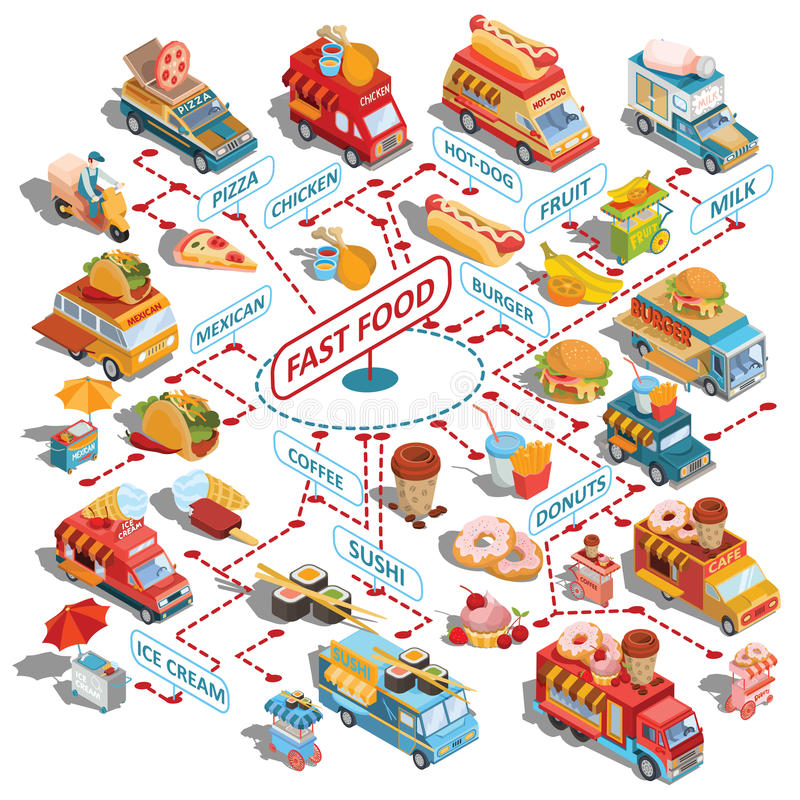 Vector isometric cars fast delivery of food and food trucks, street fast food carts, fast food icons royalty free illustration