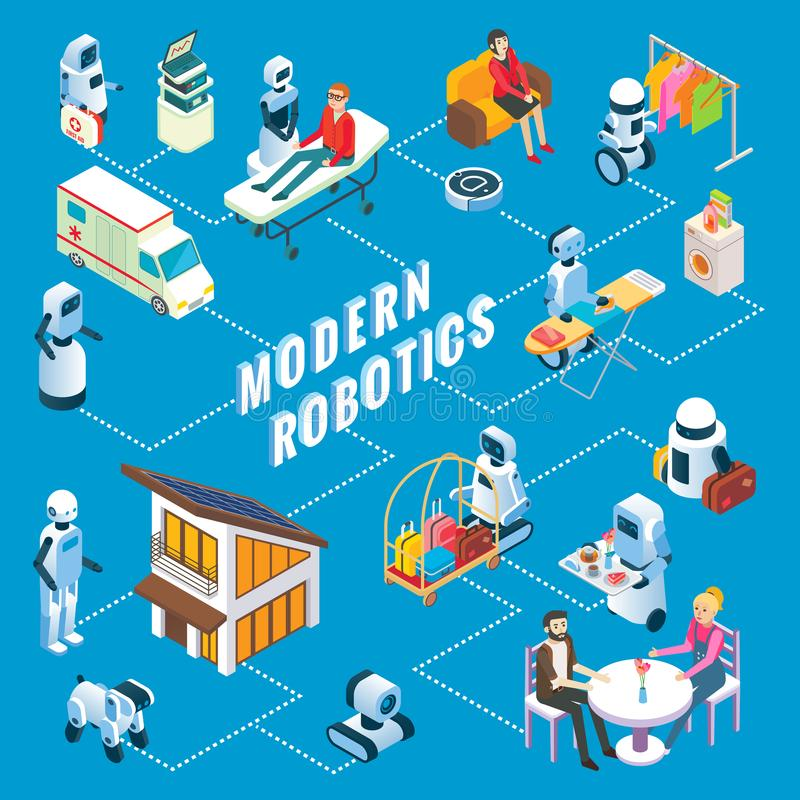 Vector isometrische moderne roboticainfographics stock illustratie