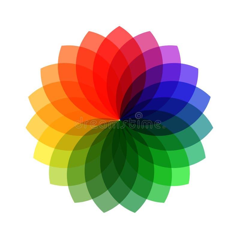 Vector kleurenwiel. royalty-vrije illustratie