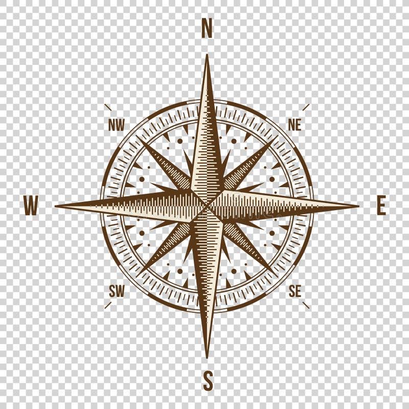 Vector Kompas Hoog - kwaliteitsillustratie Oude stijl Het westen, het Oosten, het Noorden, Zuiden Wind Rose Simple vector illustratie