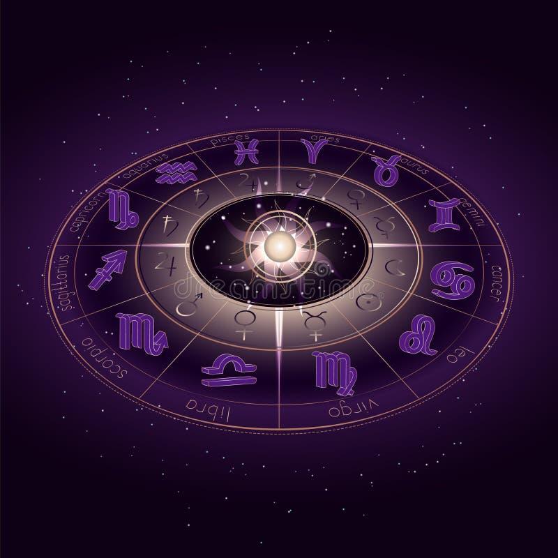 Vector l'illustrazione con il cerchio dell'oroscopo, i simboli dello zodiaco ed i pianeti dell'astrologia dei pittogrammi sui pre illustrazione vettoriale