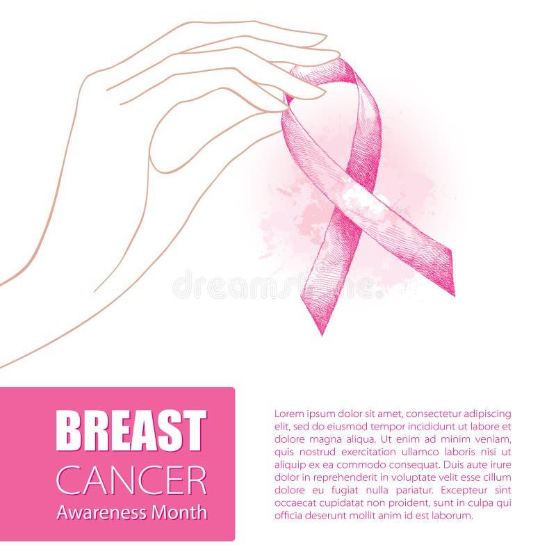 Vector l'illustrazione con la mano della donna di contorno ed il nastro rosa su fondo bianco Simbolo di mese di consapevolezza de illustrazione di stock