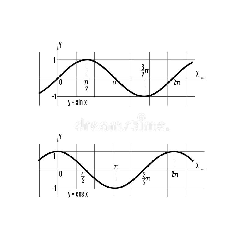Vector l'illustrazione delle funzioni di matematica sin e cos illustrazione vettoriale