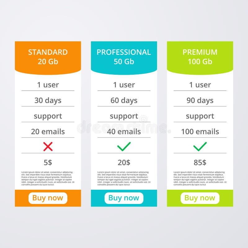 Download Vector L'illustrazione Di Un Modello Delle Tariffe Di Internet Illustrazione Vettoriale - Illustrazione di tasto, confronto: 56889026