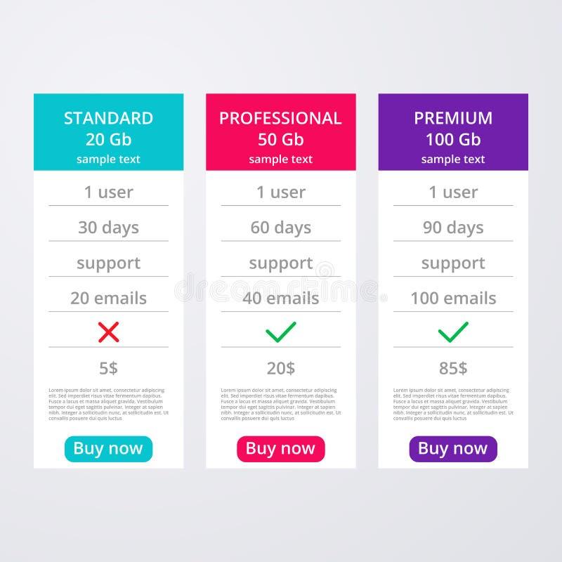 Download Vector L'illustrazione Di Un Modello Delle Tariffe Di Internet Illustrazione Vettoriale - Illustrazione di checklist, etichetta: 56889423