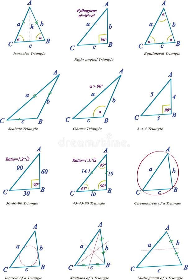 tipi del triangolo 3D royalty illustrazione gratis