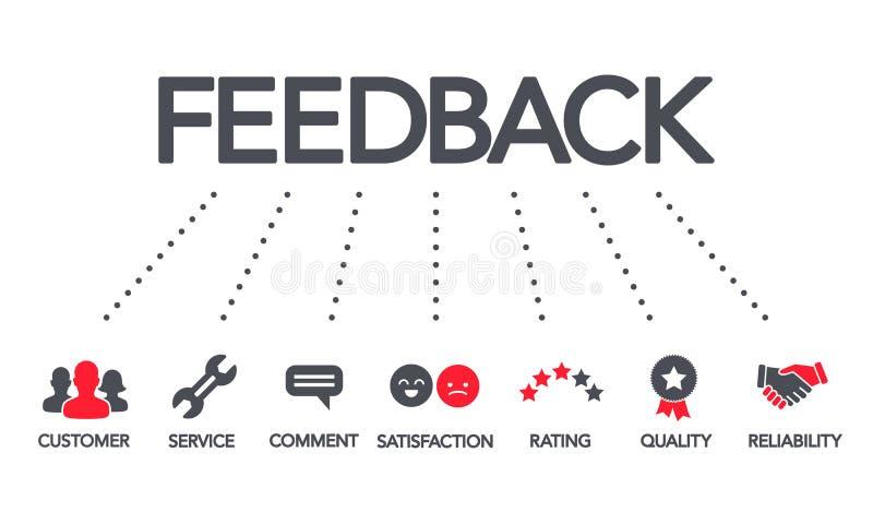 Vector la bandera del concepto de la reacción del ejemplo con calidad, el grado, el servicio, iconos del cliente y palabras clave ilustración del vector