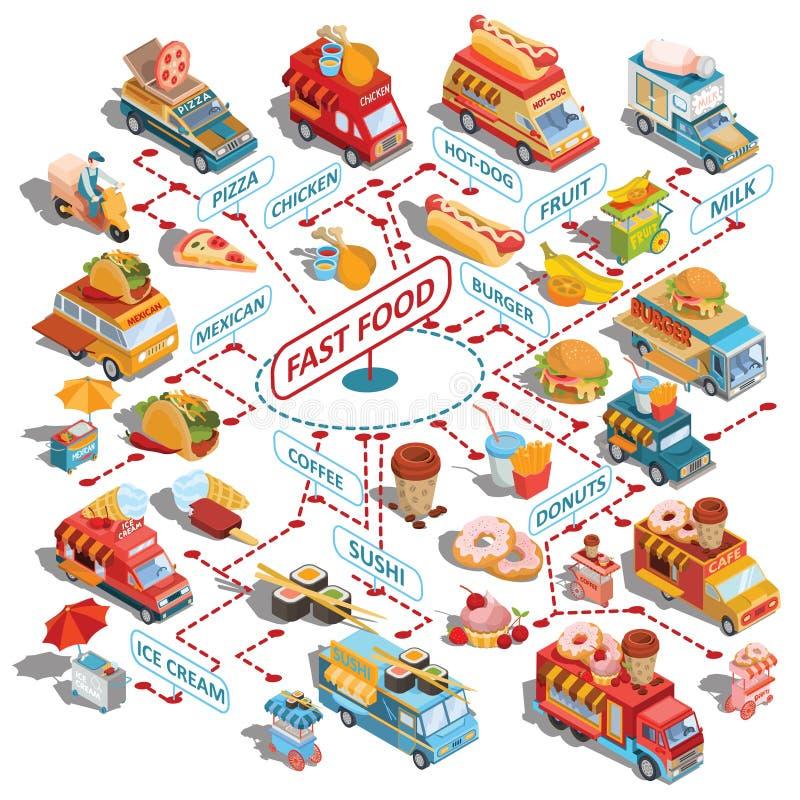 Vector la entrega rápida de los coches isométricos de la comida y de los camiones de la comida, carros de los alimentos de prepar libre illustration