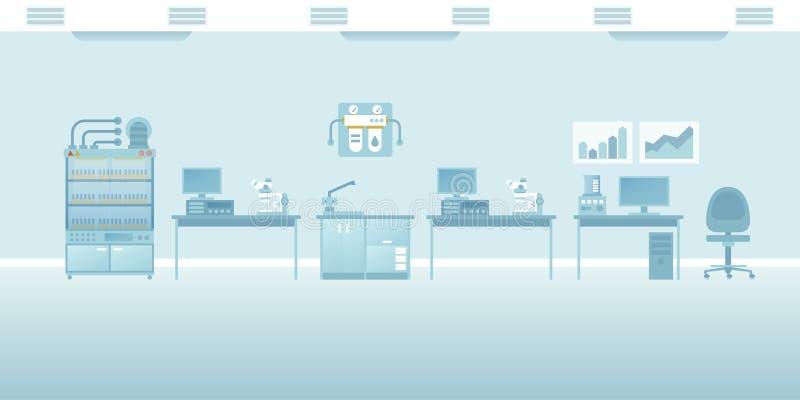 Vector la escena vacía interior del laboratorio científico en estilo plano libre illustration