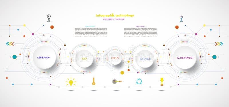 Vector la plantilla infographic de la tecnología de la cronología con el paso 5 foto de archivo libre de regalías