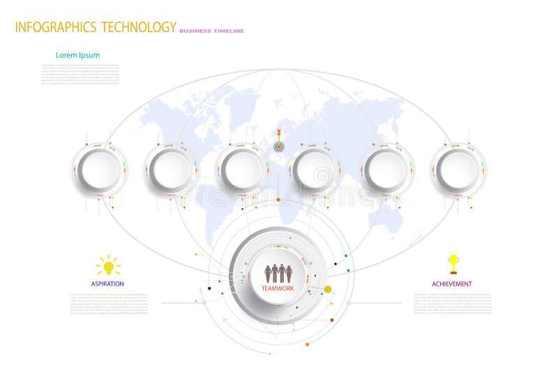 Vector la plantilla infographic de la tecnología de la cronología con el paso 6 stock de ilustración