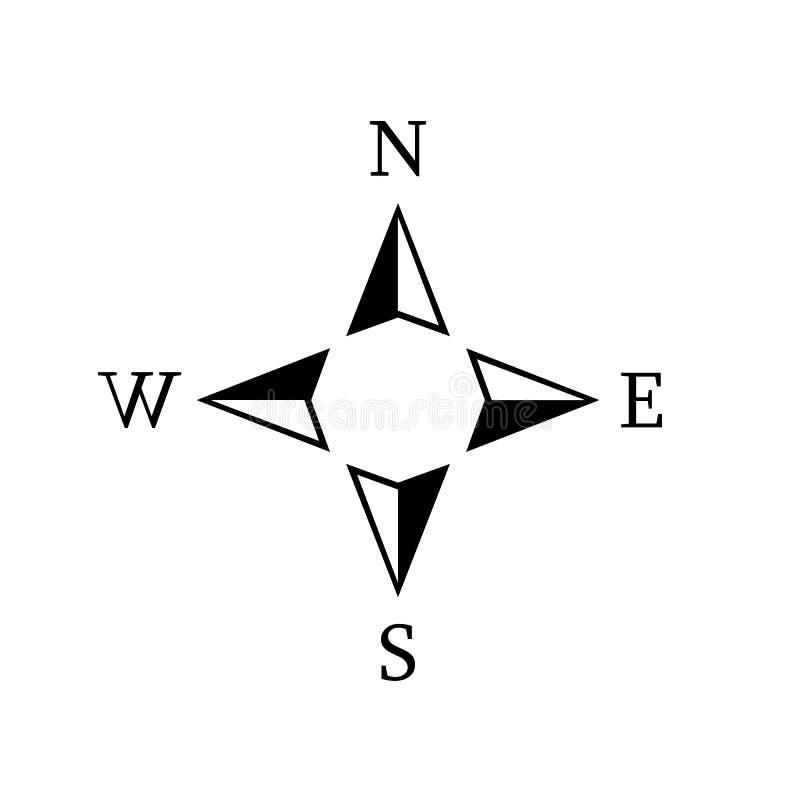 Vector la rosa de comp?s con el norte, el sur, el este y el oeste indicados libre illustration