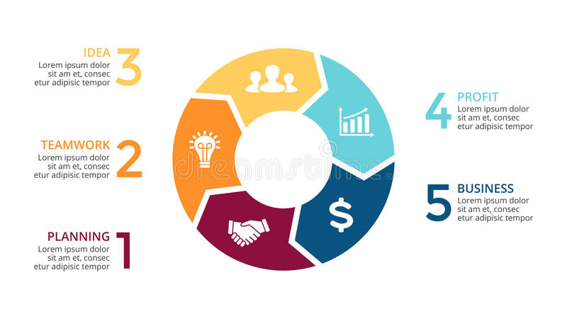 Vector las flechas infographic, diagrama del ciclo, gráfico, carta del círculo de la presentación Concepto del negocio con 5 opci ilustración del vector