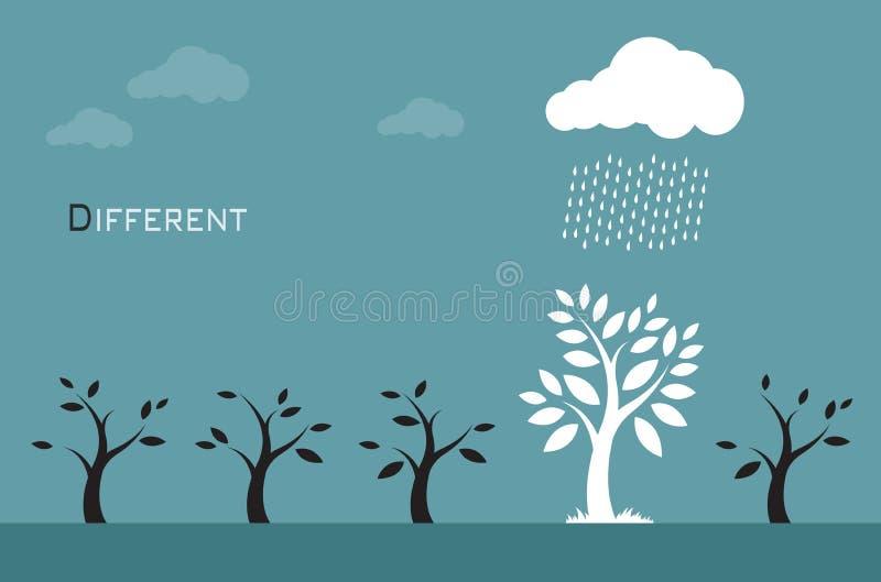 Vector las imágenes de árboles, de nubes y de la lluvia stock de ilustración