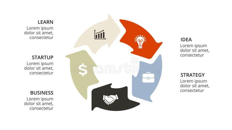 Vector le frecce infographic, il diagramma del ciclo, il grafico geometrico, grafico del cerchio della presentazione Concetto con illustrazione di stock