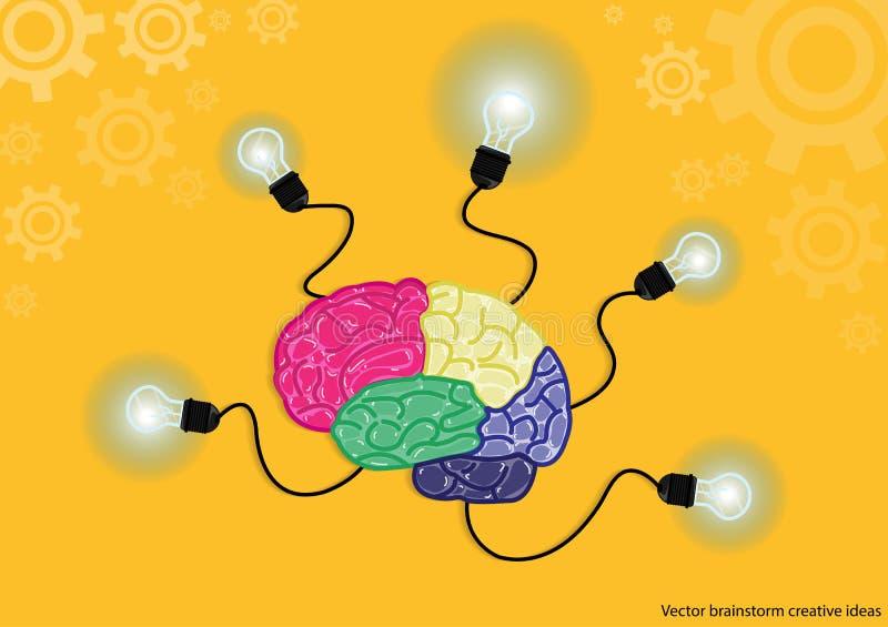 Vector le idee creative di lampo di genio con il fondo giallo dei denti del cervello della lampadina Progettazione piana illustrazione vettoriale