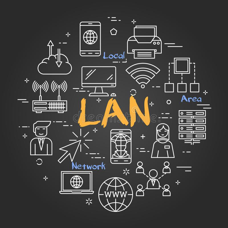 Chalk board concept - LAN. Vector linear round concept of Local Area Network . Thin line icons of LAN, Internet technologies, computer networks, secure royalty free illustration