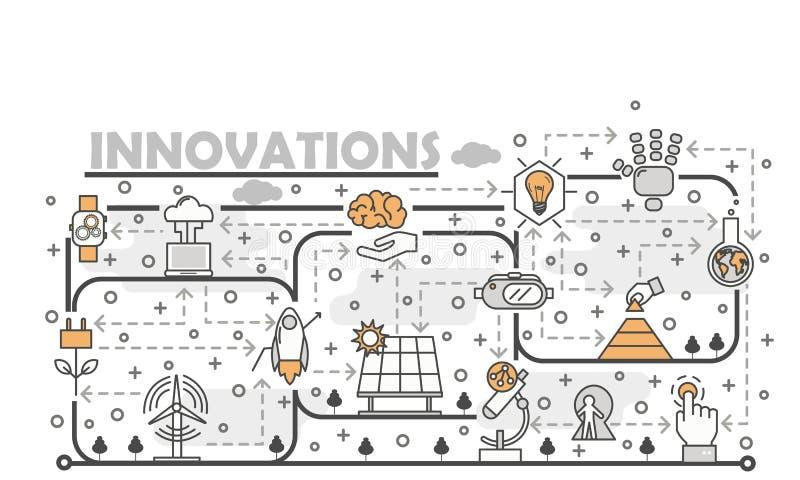 Vector a linha fina molde da bandeira do cartaz das inovações da arte ilustração royalty free
