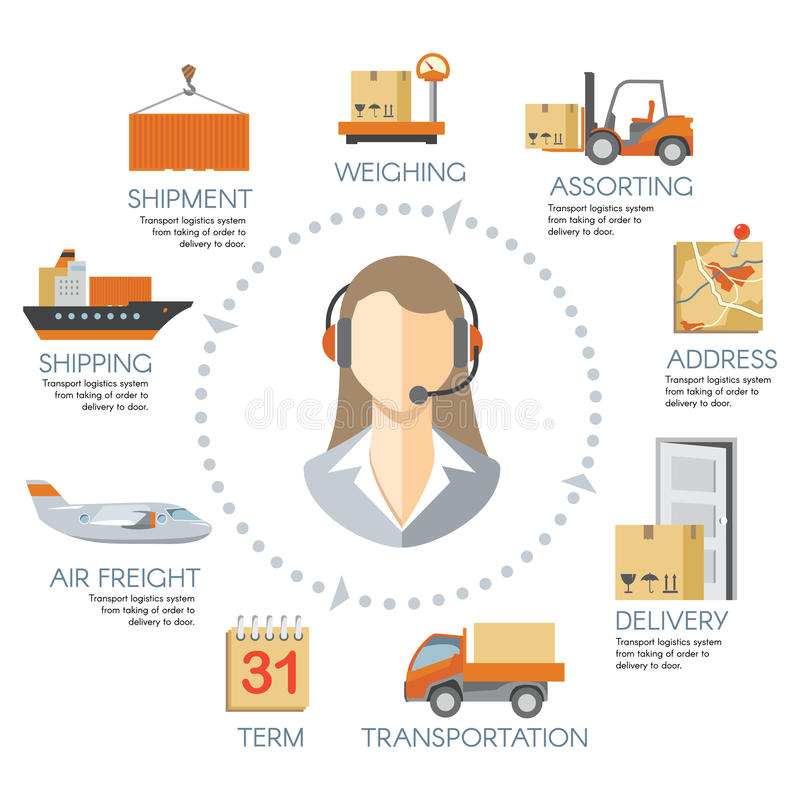 Vector logistics infographics stock illustration