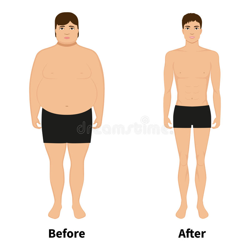 Vector man before and after weight loss stock vector - Poids pates par personne ...