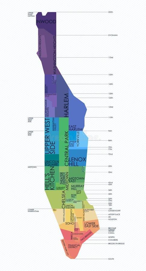 Vector Map Neighborhoods Of Manhattan Stock Vector Illustration of