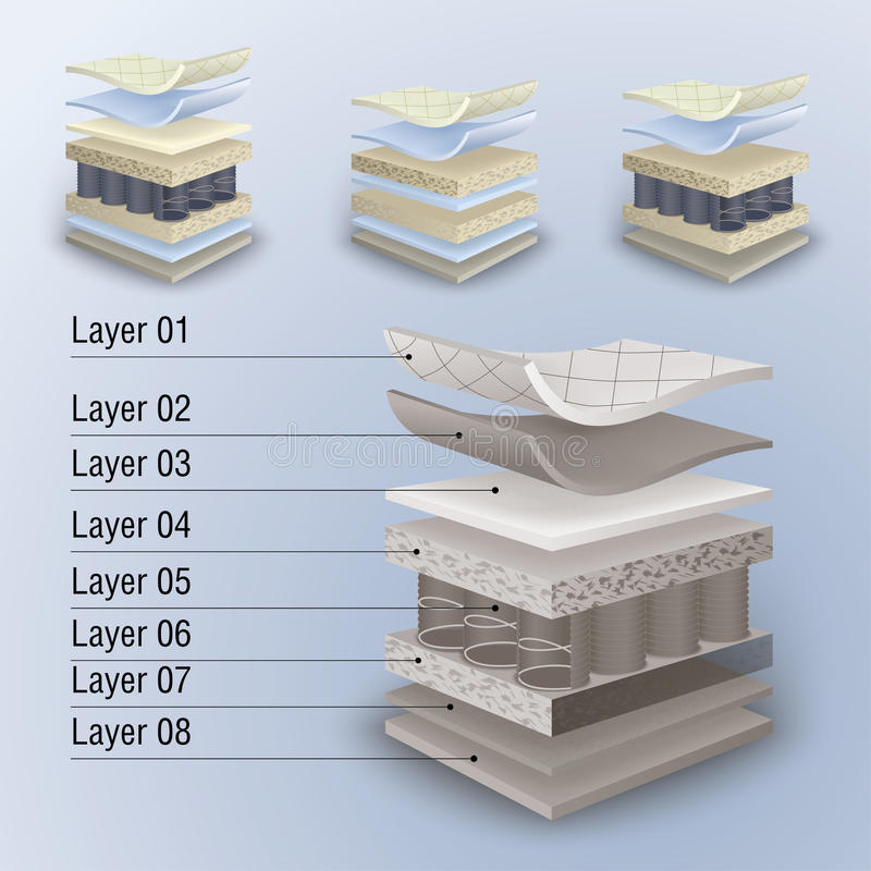 Vector mattress section on layers vector illustration