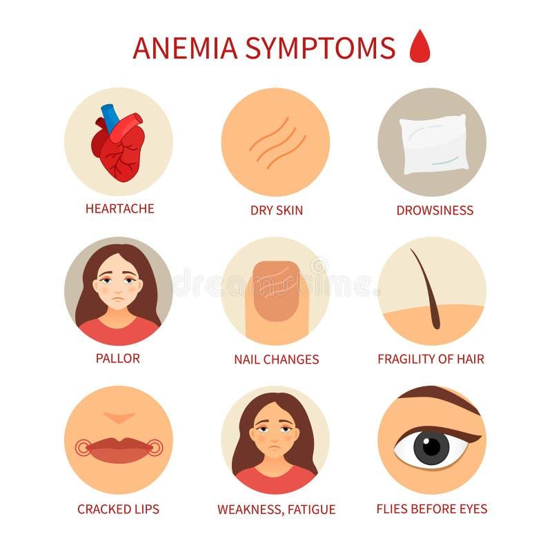 Anemia Disease Stock Illustrations – 828 Anemia Disease